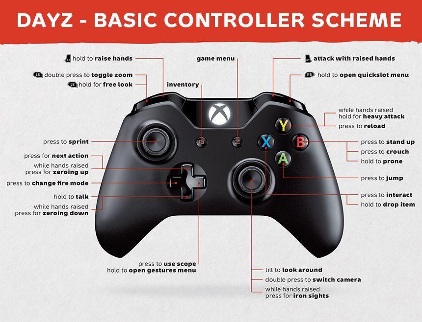 DayZ - Basic Controller Scheme